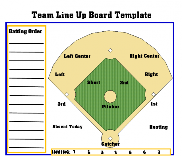 Diagram of girls softball field track field diagram for Baseball position chart template